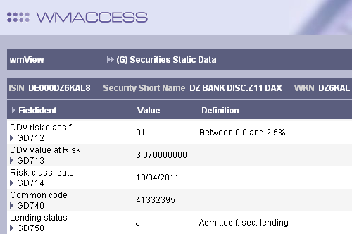 Risk classification and Value at Risk for ISIN DE000DZ6KAL8 calculated as of 23.12.2010